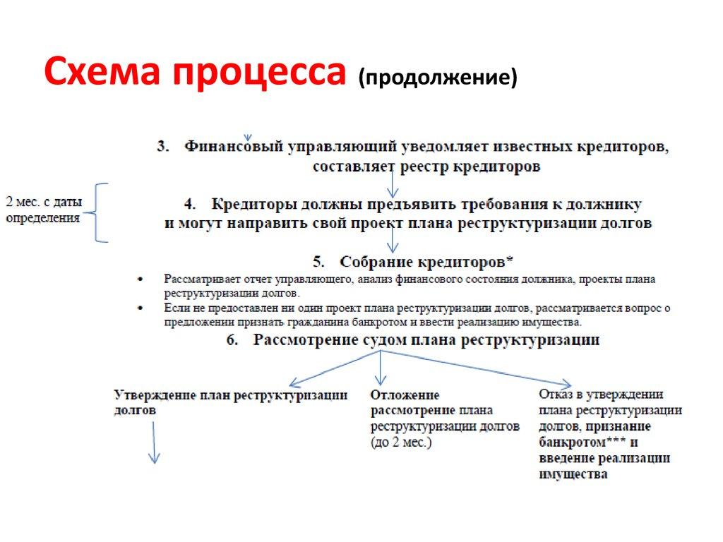 Вклады в Кирове - kirov1000bankovru