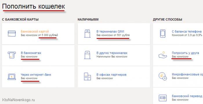 Потребительские кредиты в Краснодаре 2018 наличными в