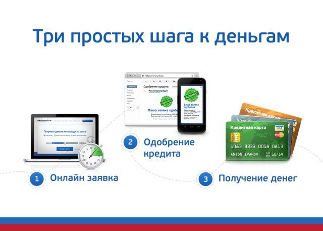 Где лучше взять кредит в Украине?